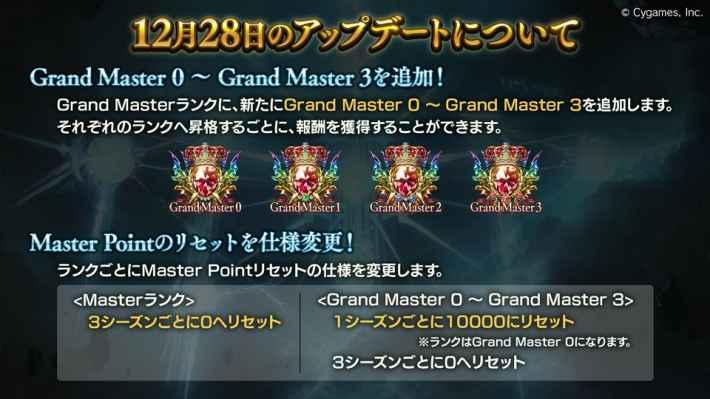 Grand Master 3