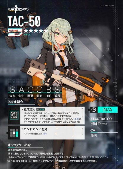 TAC-50